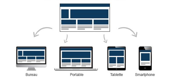 Création sites internet